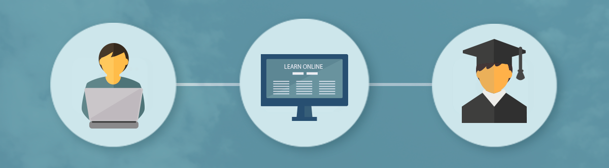 ylt_learn_progress