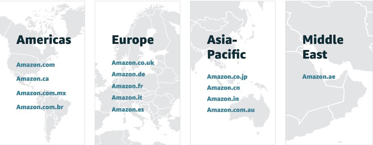 all amazon marketplaces